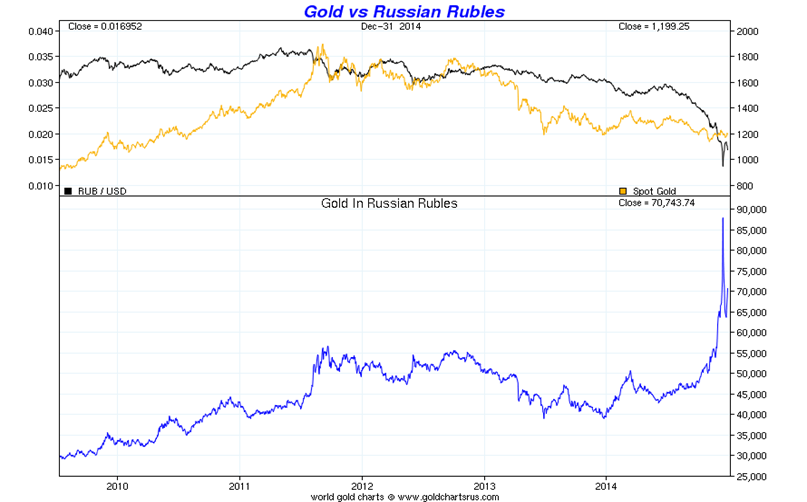 GoldCore_Gold_2013_Review_2014_Outlook_5