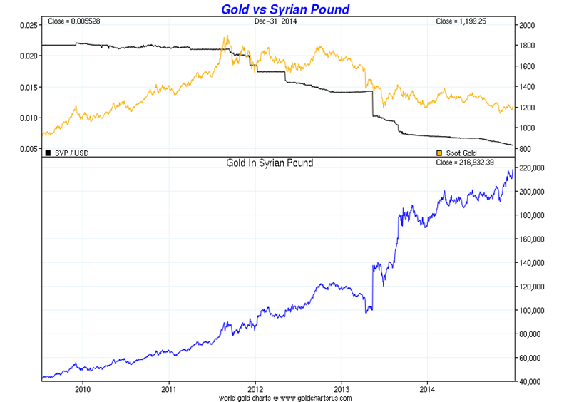 GoldCore_Gold_2013_Review_2014_Outlook_7