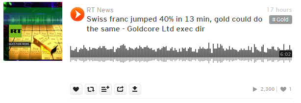 goldcore_bloomberg_chart4_22-01-15