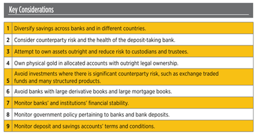 Bank Bail-In Risk In European Countries Seen In 5 Key Charts Bank Bail-In Risk In European Countries Seen In 5 Key Charts bail ins considerations