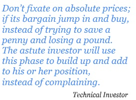 Technical Investor