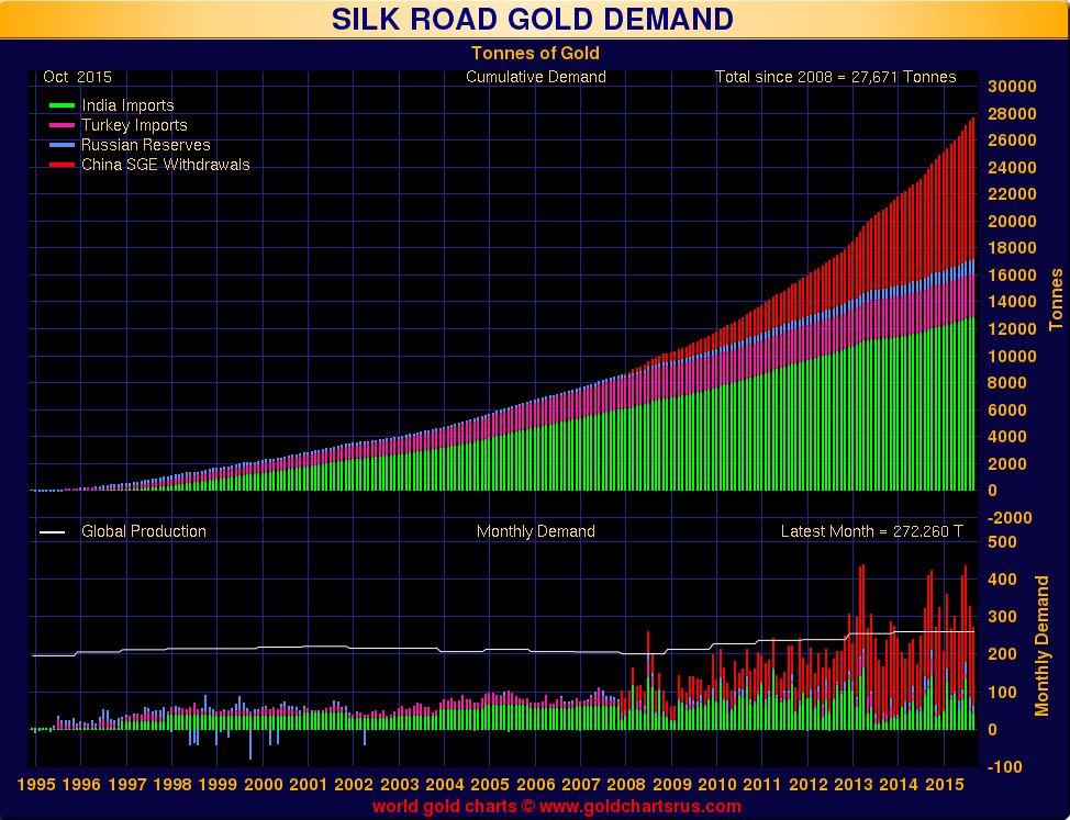 silk_road_gold