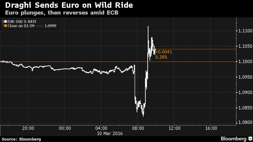 euro_wild_ride