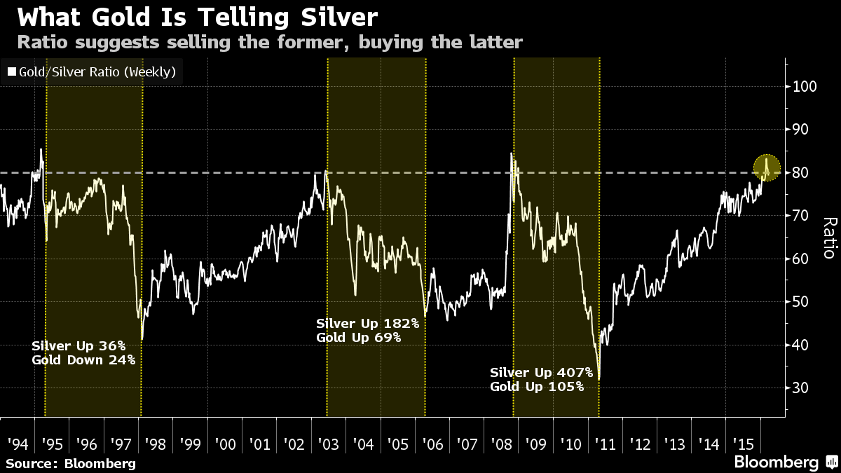 Where to buy silver - Where To Buy Silver 39