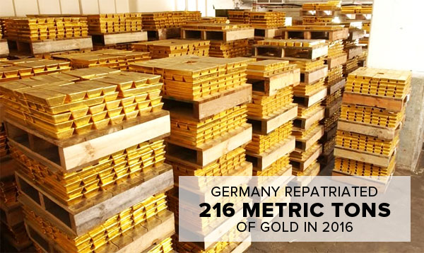 Gold And Silver Bullion News