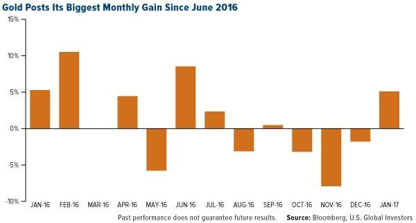 gold-prices-trump