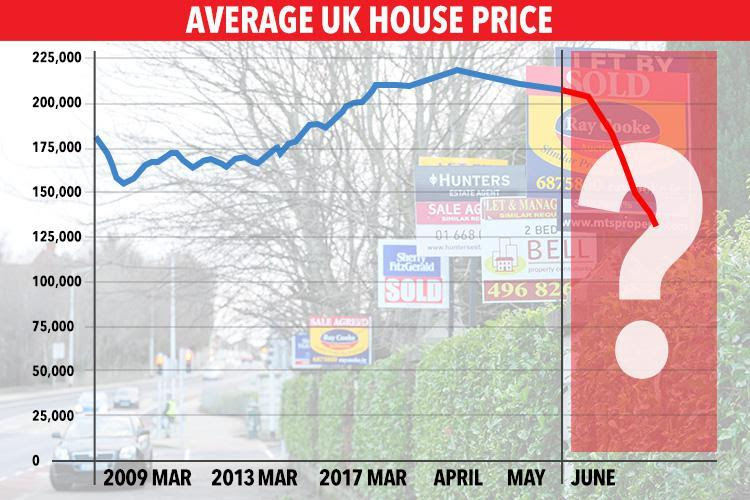 Gold Sees Safe Haven Gains On Trump Fire and Fury Threat Gold Sees Safe Haven Gains On Trump Fire and Fury Threat average uk house price chart