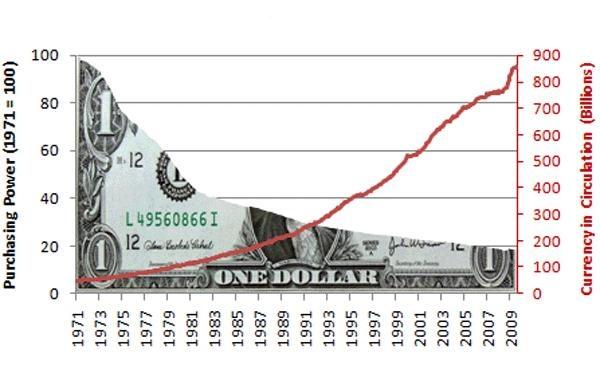 Wozniak and Thiel Fuel Bitcoin-Gold Debate: Gold Comes Out On Top 1d20137e4503200ab3a3cef9f12e64a5 dollar money