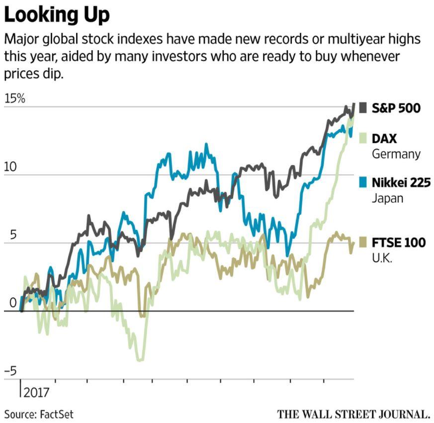 Stumbling UK Economy Shows Importance of Gold Stumbling UK Economy Shows Importance of Gold looking up