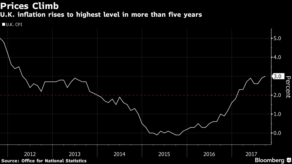 Global Trade Slowdown Is a Reason to Buy Gold - HSBC