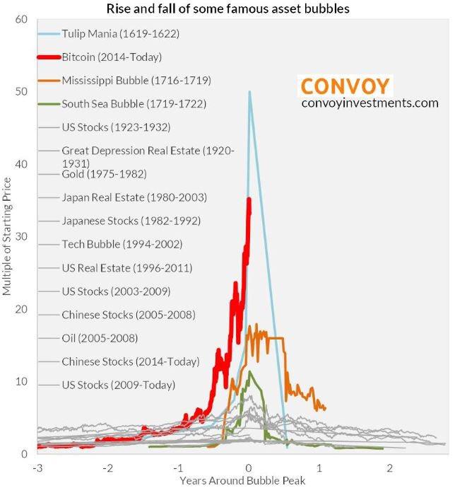 Dohka7iwsaasu4q - Bitcoin $10,000 – Huge Volatility Of Cryptocurrencies And Risky Fiat Making Gold Attractive