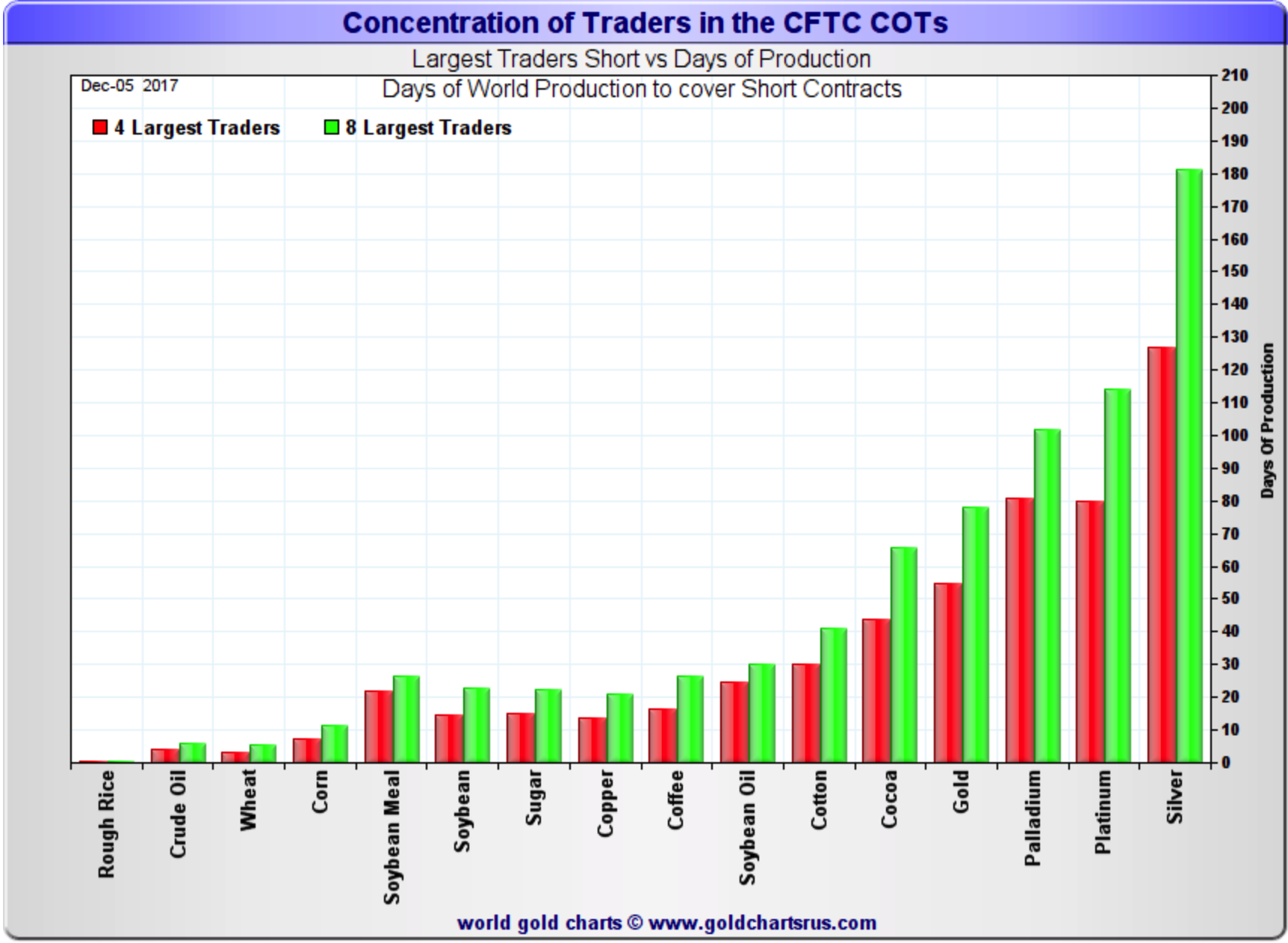 Buy Gold, Silver Time After Speculators Reduce Longs and Banks ...