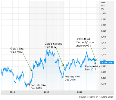 The Next Great Bull Market in Gold Has Begun – Rickards The Next Great Bull Market in Gold Has Begun – Rickards dr graph