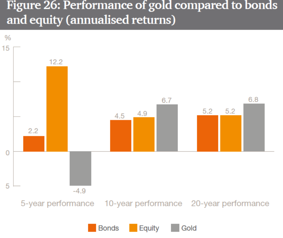 """Sovereign Wealth Funds Investing In Gold For """"Long Term Returns"""" – PwC sovereign wealth funds deloitte"""