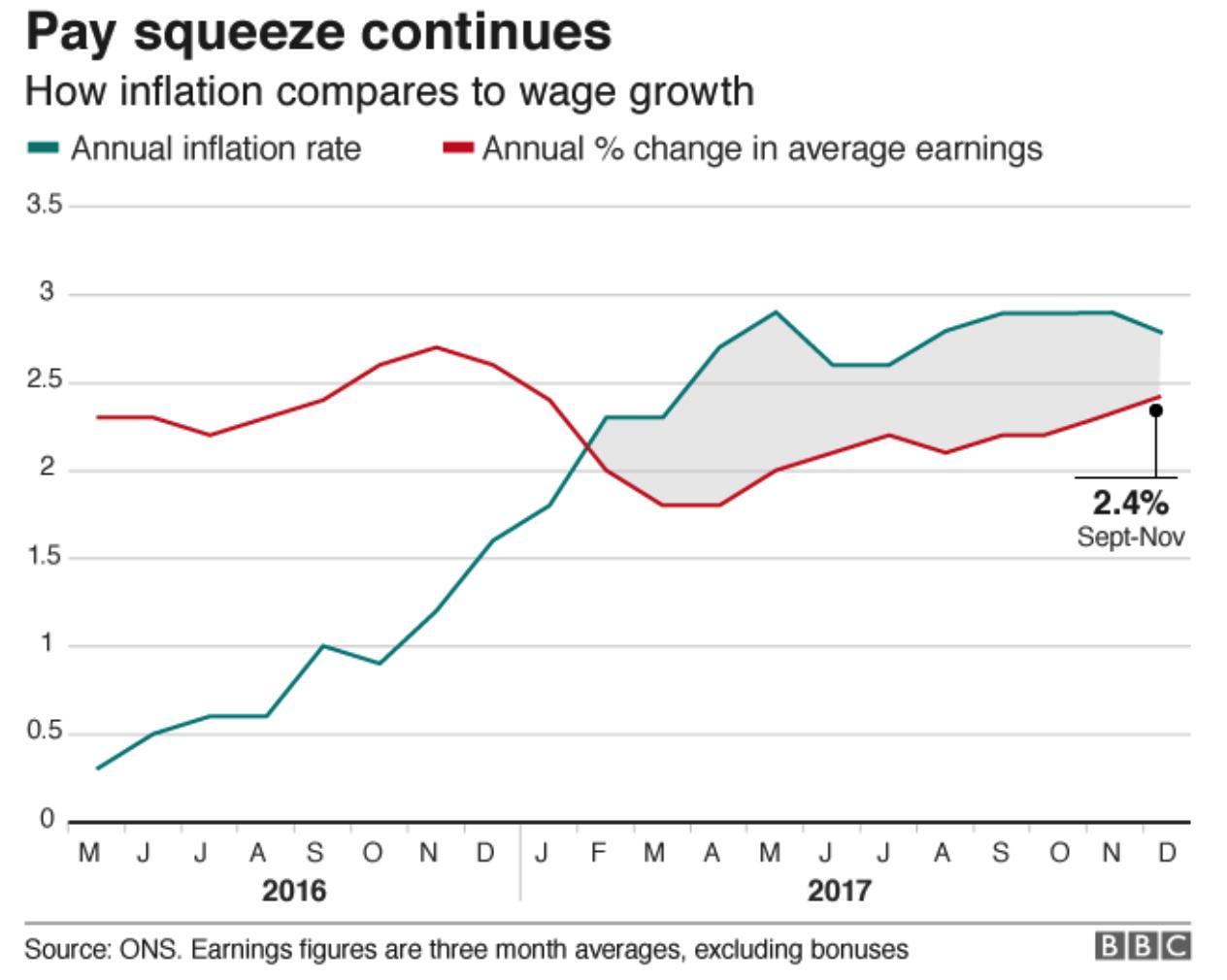 brexit, stagflation pressures uk high street Brexit, Stagflation Pressures UK High Street Snip20180327 16