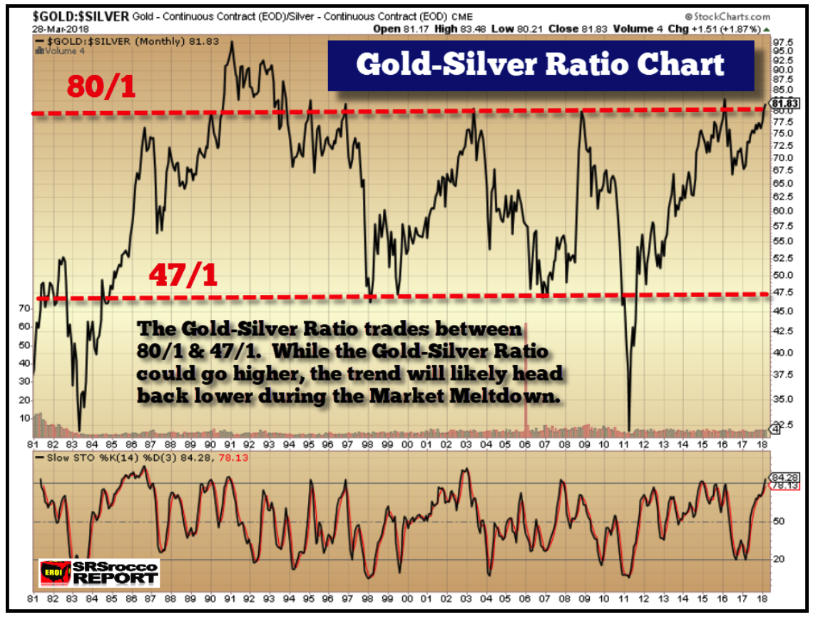 silver bullion: should we be worried about silver? Silver Bullion: Should We Be Worried About Silver? Snip20180405 7
