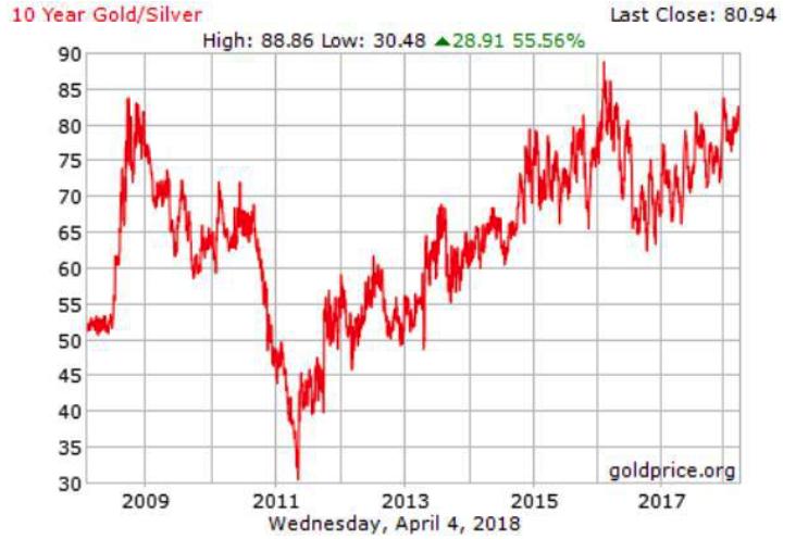 jamie dimon warns of potential 'market panic' Jamie Dimon Warns Of Potential 'Market Panic' Snip20180405 9