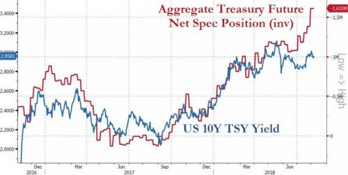Jim Rogers and the World's New Reserve Currency aggregate treasury