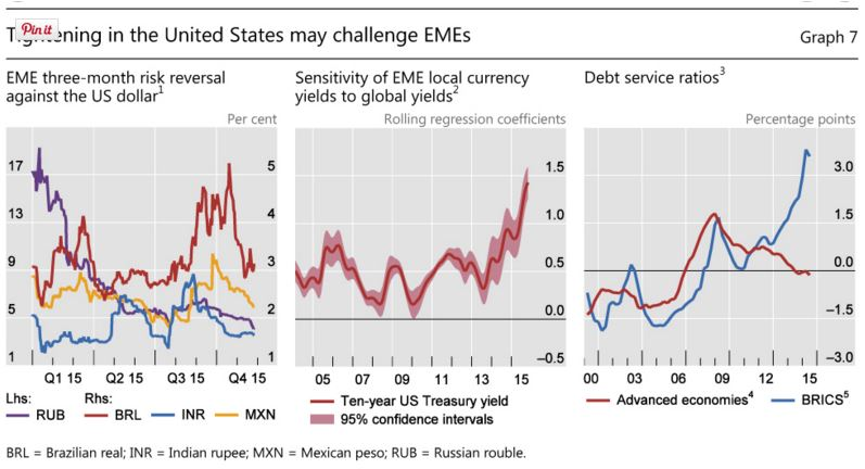 GoldCore: BIS Quarterly Review