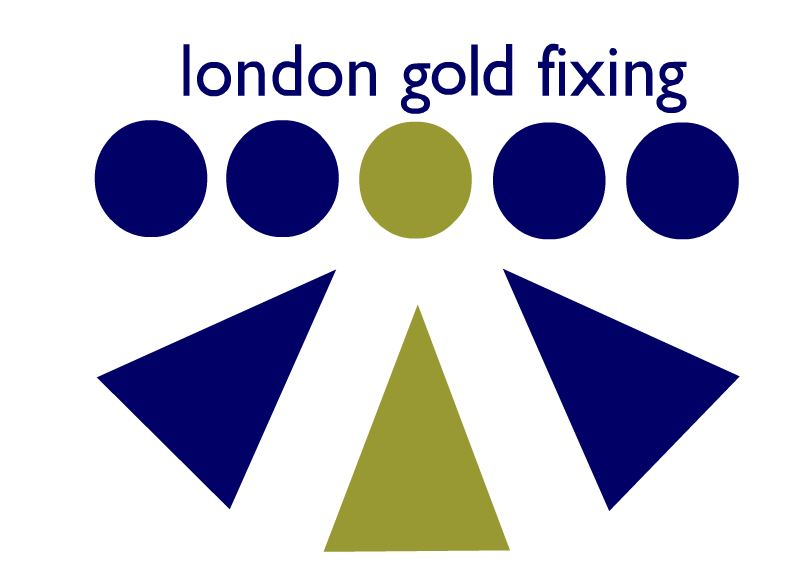 London Gold Fixing Company
