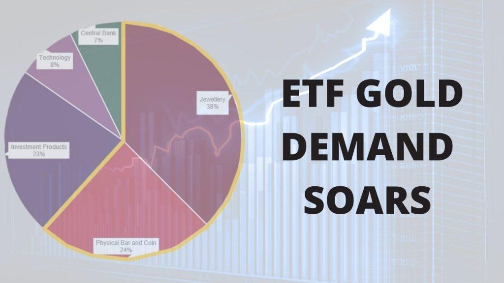 ETF Gold Demand Soars Title Image