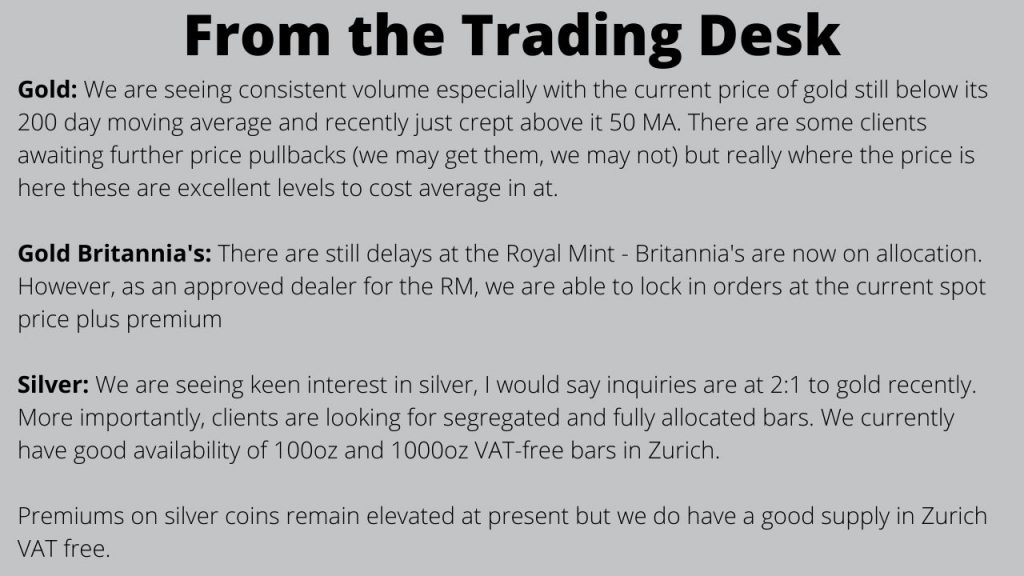 From the trading desk section