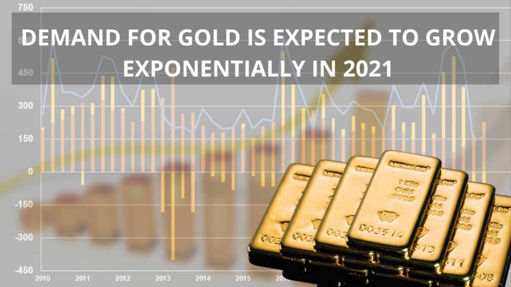 Demand for gold graph